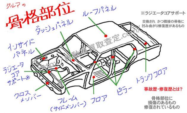 事故車を高く売る方法なんてあるのですか?