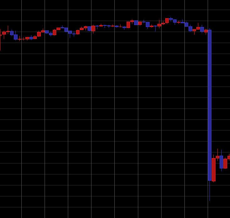 【車の買取価格の相場】今が一番高いのが普通 為替と違って突然の相場下落は前兆なし